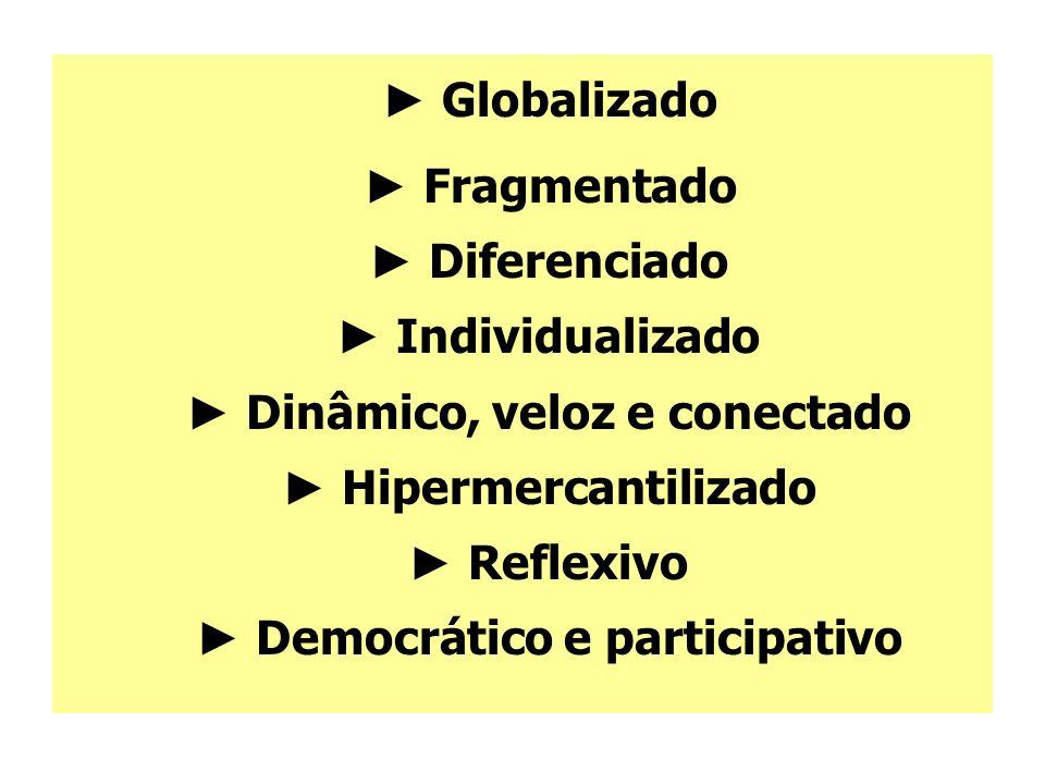 Globalizado Fragmentado Diferenciado Individualizado Dinâmico, veloz e conectado Hipermercantilizado Reflexivo Democrático e participativo