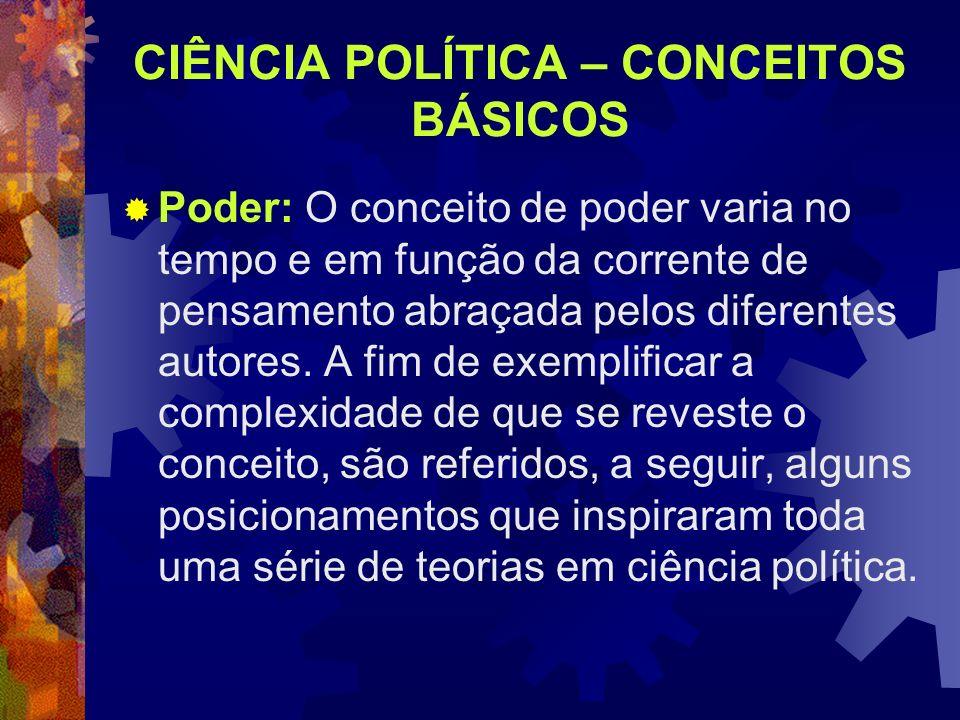 CIÊNCIA POLÍTICA – CONCEITOS BÁSICOS Poder: O conceito de poder varia no tempo e em função da corrente de pensamento abraçada pelos diferentes autores