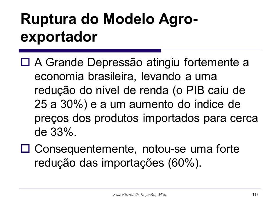 Ana Elizabeth Reymão, MSc10 Ruptura do Modelo Agro- exportador A Grande Depressão atingiu fortemente a economia brasileira, levando a uma redução do n