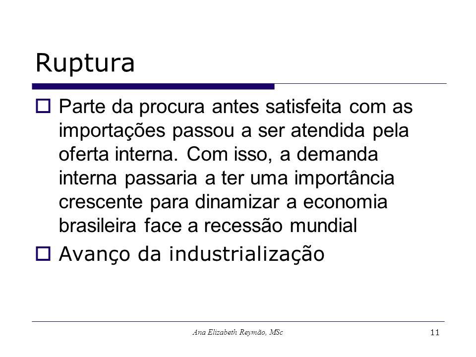 Ana Elizabeth Reymão, MSc11 Ruptura Parte da procura antes satisfeita com as importações passou a ser atendida pela oferta interna. Com isso, a demand