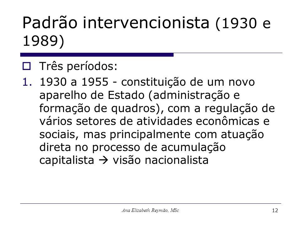 Ana Elizabeth Reymão, MSc12 Padrão intervencionista (1930 e 1989) Três períodos: 1.1930 a 1955 - constituição de um novo aparelho de Estado (administr