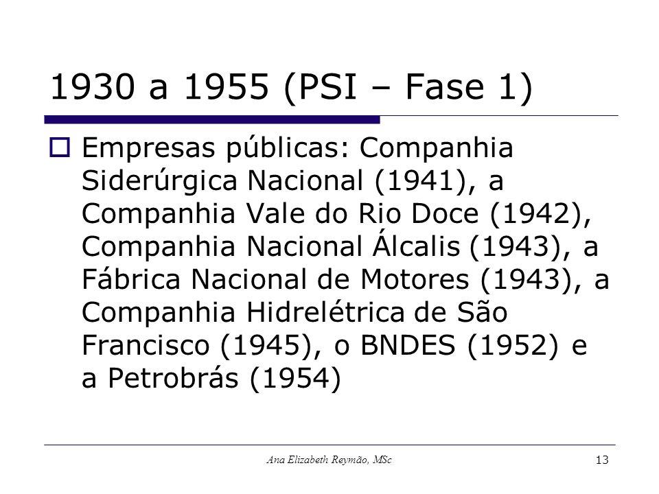 Ana Elizabeth Reymão, MSc13 1930 a 1955 (PSI – Fase 1) Empresas públicas: Companhia Siderúrgica Nacional (1941), a Companhia Vale do Rio Doce (1942),
