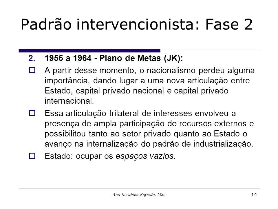 Ana Elizabeth Reymão, MSc14 Padrão intervencionista: Fase 2 2.1955 a 1964 - Plano de Metas (JK): A partir desse momento, o nacionalismo perdeu alguma