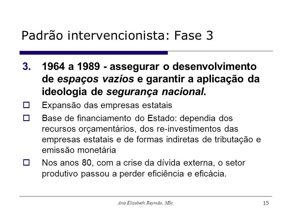 Ana Elizabeth Reymão, MSc15 Padrão intervencionista: Fase 3 3.1964 a 1989 - assegurar o desenvolvimento de espaços vazios e garantir a aplicação da id