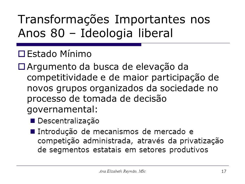 Ana Elizabeth Reymão, MSc17 Transformações Importantes nos Anos 80 – Ideologia liberal Estado Mínimo Argumento da busca de elevação da competitividade