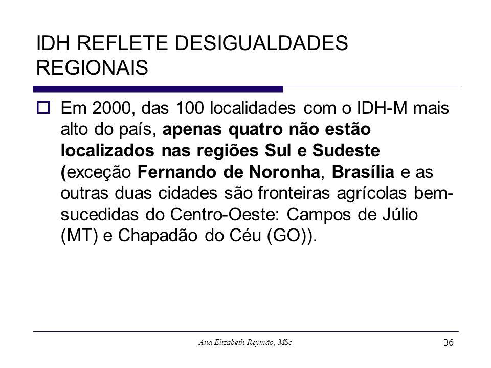 Ana Elizabeth Reymão, MSc36 IDH REFLETE DESIGUALDADES REGIONAIS Em 2000, das 100 localidades com o IDH-M mais alto do país, apenas quatro não estão lo
