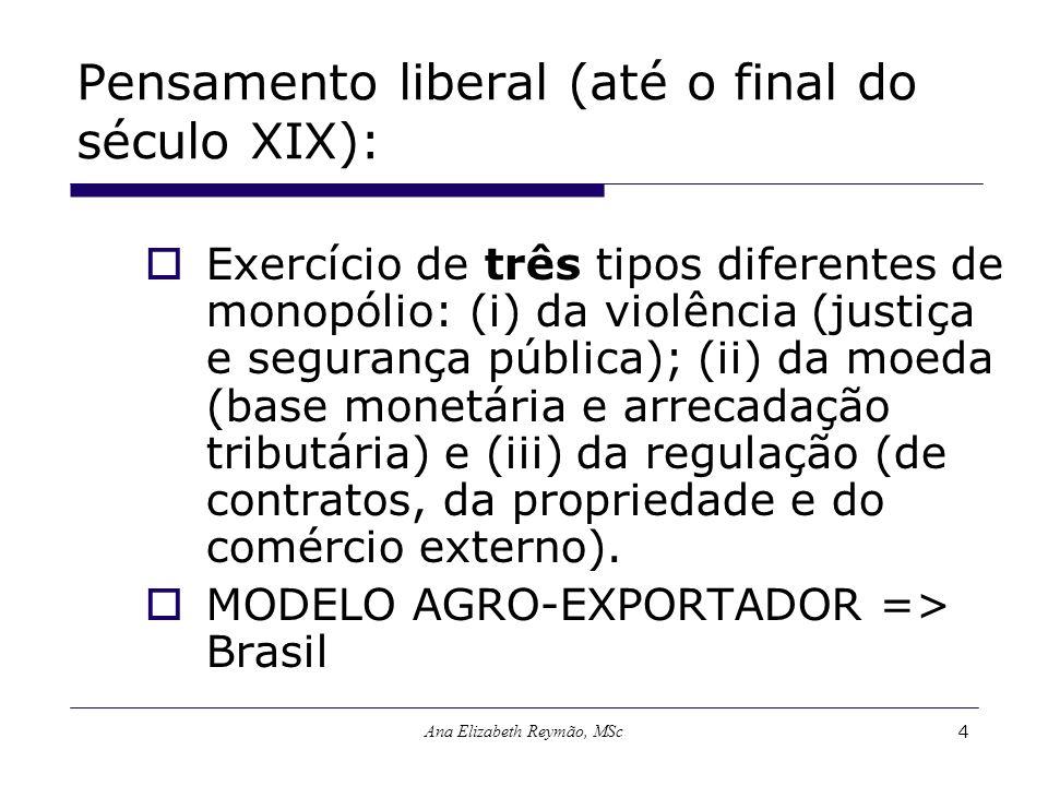 Ana Elizabeth Reymão, MSc4 Pensamento liberal (até o final do século XIX): Exercício de três tipos diferentes de monopólio: (i) da violência (justiça