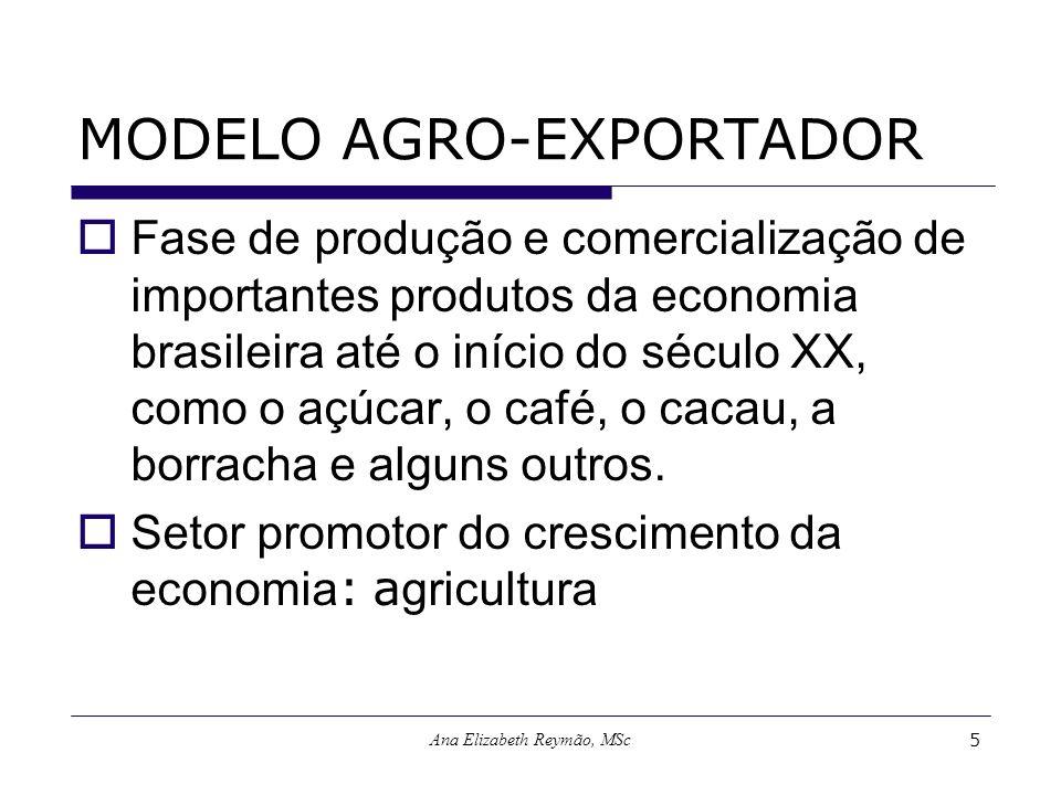 Ana Elizabeth Reymão, MSc5 MODELO AGRO-EXPORTADOR Fase de produção e comercialização de importantes produtos da economia brasileira até o início do sé