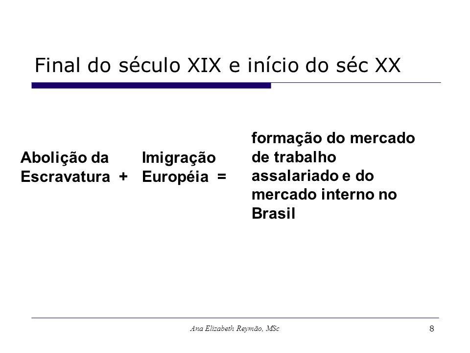 Ana Elizabeth Reymão, MSc8 Final do século XIX e início do séc XX Imigração Européia = Abolição da Escravatura + formação do mercado de trabalho assal