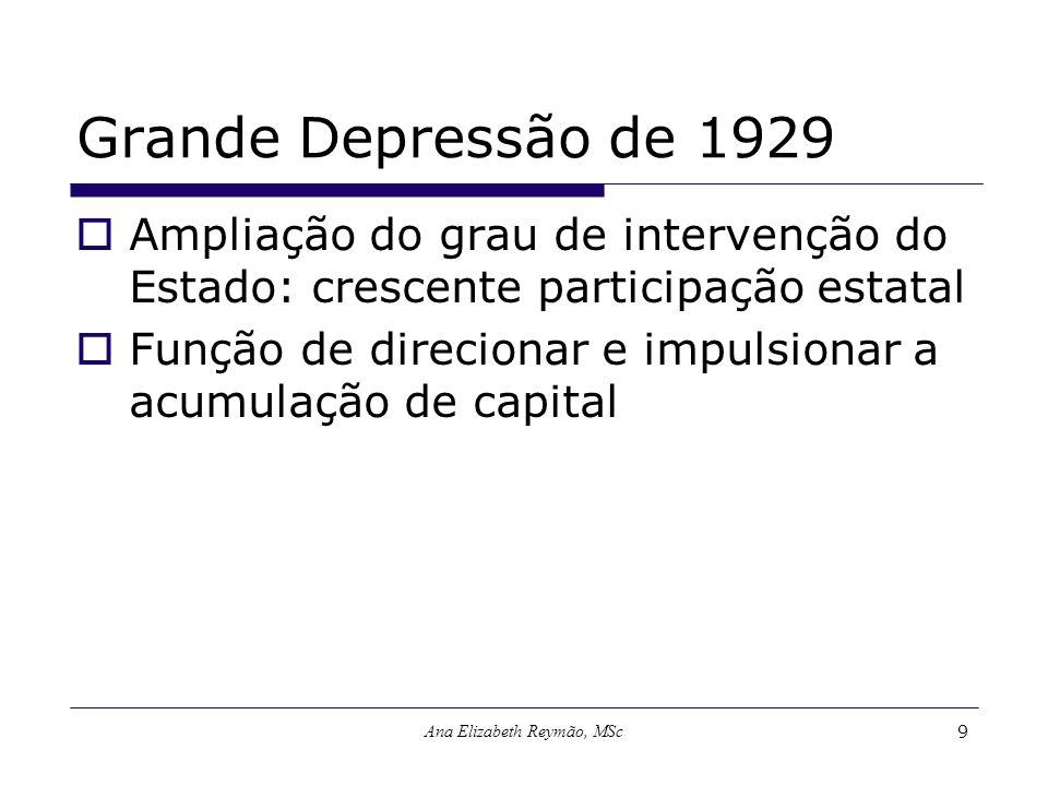 Ana Elizabeth Reymão, MSc9 Grande Depressão de 1929 Ampliação do grau de intervenção do Estado: crescente participação estatal Função de direcionar e