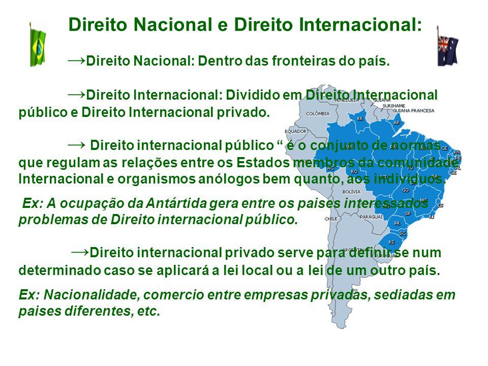 Direito Nacional e Direito Internacional: Direito Nacional: Dentro das fronteiras do país. Direito Internacional: Dividido em Direito Internacional pú