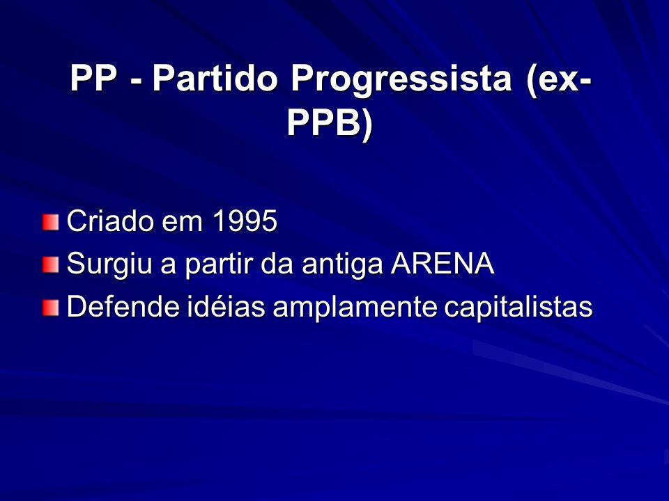 PP - Partido Progressista (ex- PPB) Criado em 1995 Surgiu a partir da antiga ARENA Defende idéias amplamente capitalistas