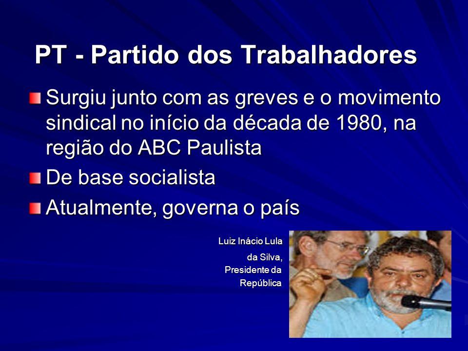 PT - Partido dos Trabalhadores PT - Partido dos Trabalhadores Surgiu junto com as greves e o movimento sindical no início da década de 1980, na região