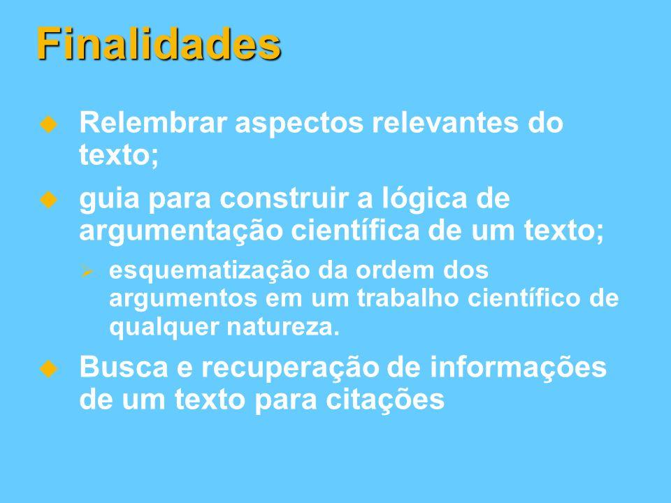 Finalidades Relembrar aspectos relevantes do texto; guia para construir a lógica de argumentação científica de um texto; esquematização da ordem dos a