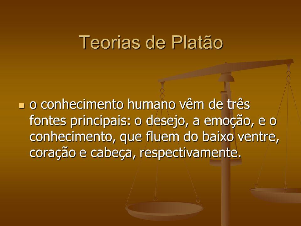 Teorias de Platão o conhecimento humano vêm de três fontes principais: o desejo, a emoção, e o conhecimento, que fluem do baixo ventre, coração e cabe