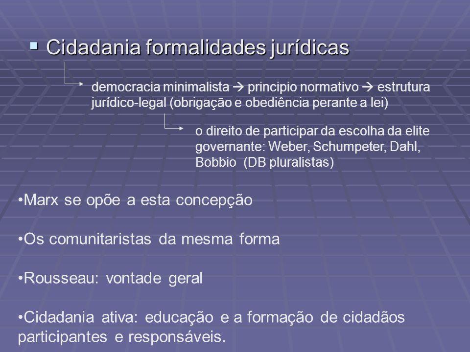 Cidadania formalidades jurídicas Cidadania formalidades jurídicas democracia minimalista principio normativo estrutura jurídico-legal (obrigação e obe