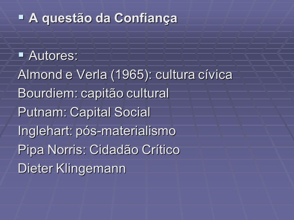 A questão da Confiança A questão da Confiança Autores: Autores: Almond e Verla (1965): cultura cívica Bourdiem: capitão cultural Putnam: Capital Socia