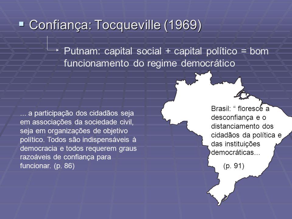 Confiança: Tocqueville (1969) Confiança: Tocqueville (1969) Putnam: capital social + capital político = bom funcionamento do regime democrático... a p