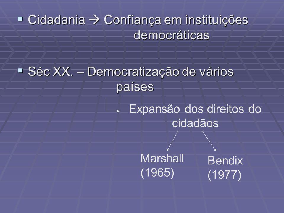 Cidadania Confiança em instituições democráticas Cidadania Confiança em instituições democráticas Séc XX. – Democratização de vários países Séc XX. –