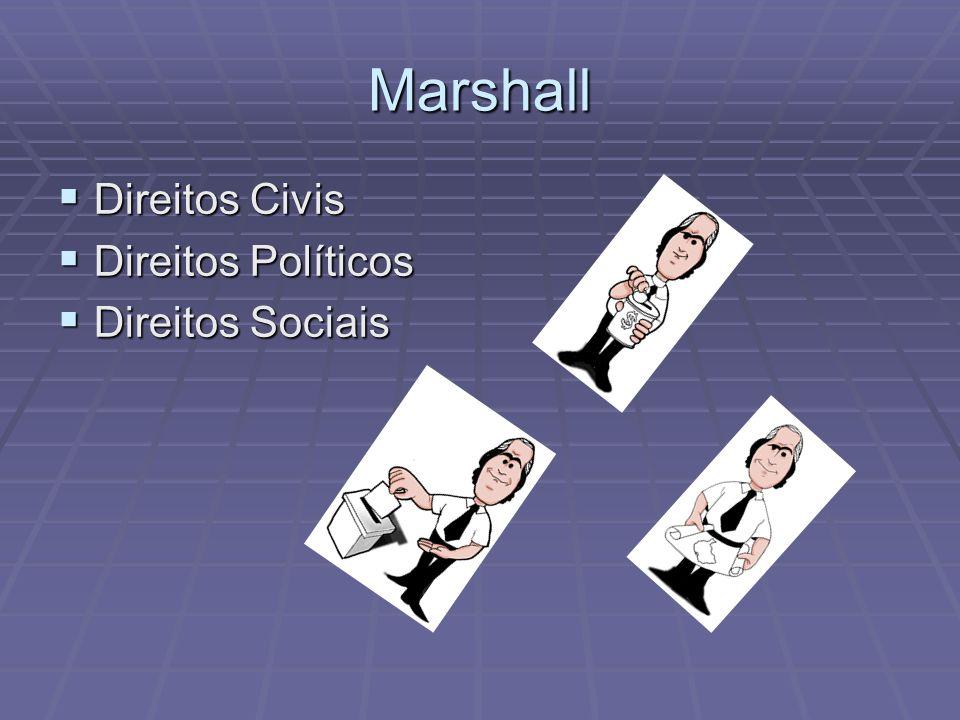 Marshall Direitos Civis Direitos Civis Direitos Políticos Direitos Políticos Direitos Sociais Direitos Sociais