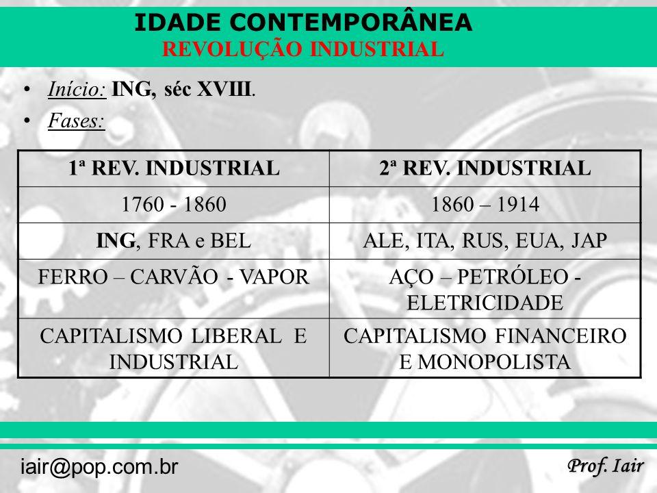 IDADE CONTEMPORÂNEA Prof.Iair iair@pop.com.br REVOLUÇÃO INDUSTRIAL Início: ING, séc XVIII.