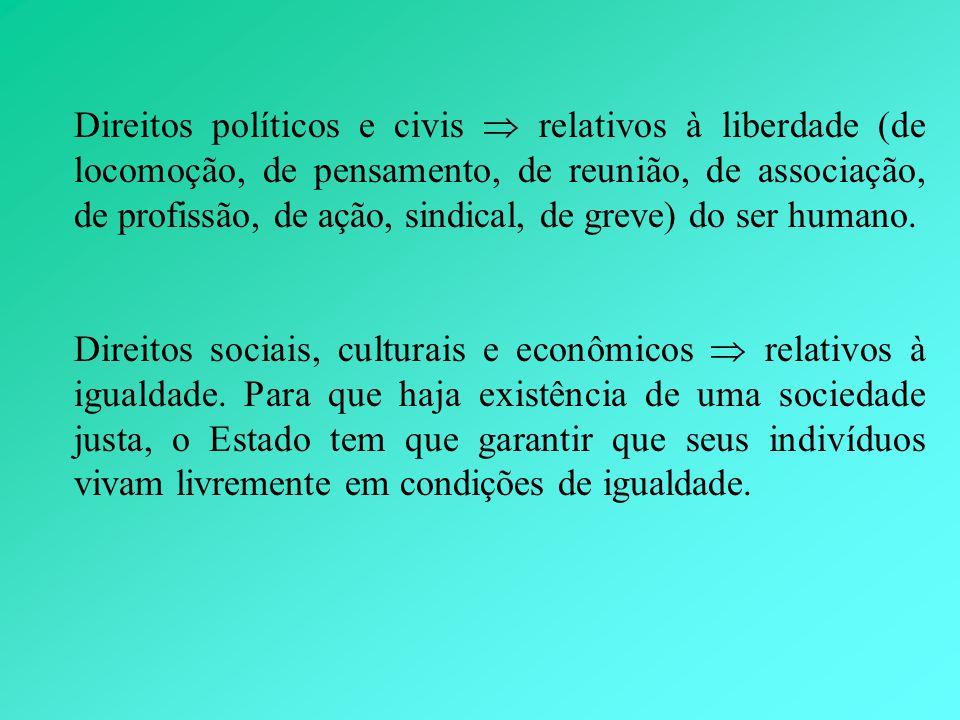 Direitos políticos e civis relativos à liberdade (de locomoção, de pensamento, de reunião, de associação, de profissão, de ação, sindical, de greve) d