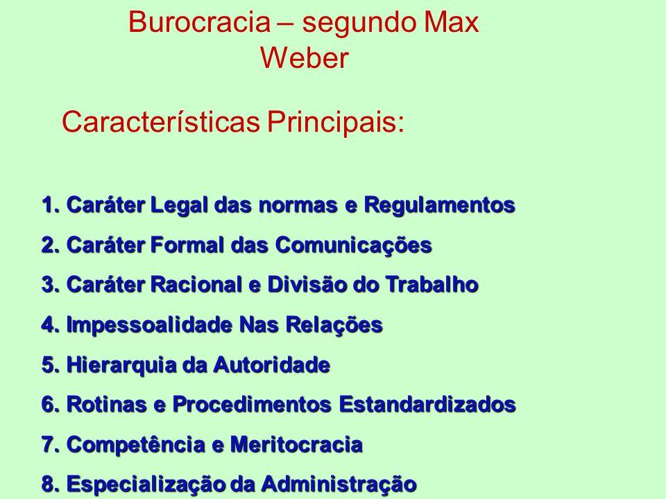 Características Principais: Burocracia – segundo Max Weber 1.Caráter Legal das normas e Regulamentos 2.Caráter Formal das Comunicações 3.Caráter Racional e Divisão do Trabalho 4.Impessoalidade Nas Relações 5.Hierarquia da Autoridade 6.Rotinas e Procedimentos Estandardizados 7.Competência e Meritocracia 8.Especialização da Administração