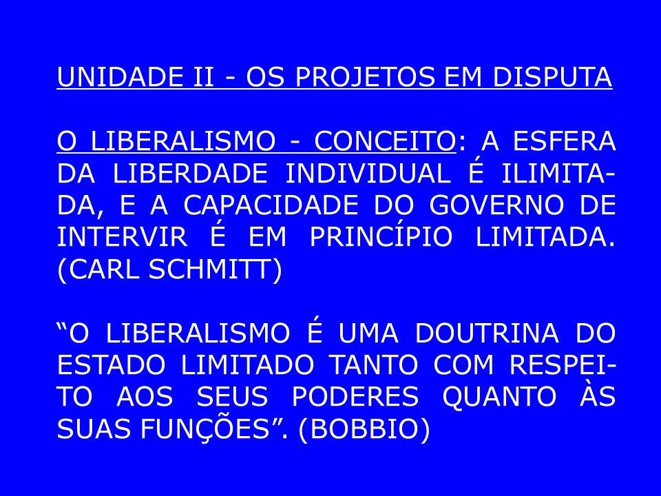 UNIDADE II - OS PROJETOS EM DISPUTA O LIBERALISMO - CONCEITO: A ESFERA DA LIBERDADE INDIVIDUAL É ILIMITA- DA, E A CAPACIDADE DO GOVERNO DE INTERVIR É EM PRINCÍPIO LIMITADA.