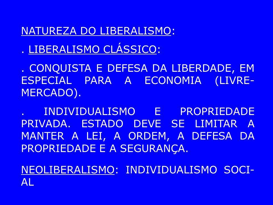 NATUREZA DO LIBERALISMO:. LIBERALISMO CLÁSSICO:.