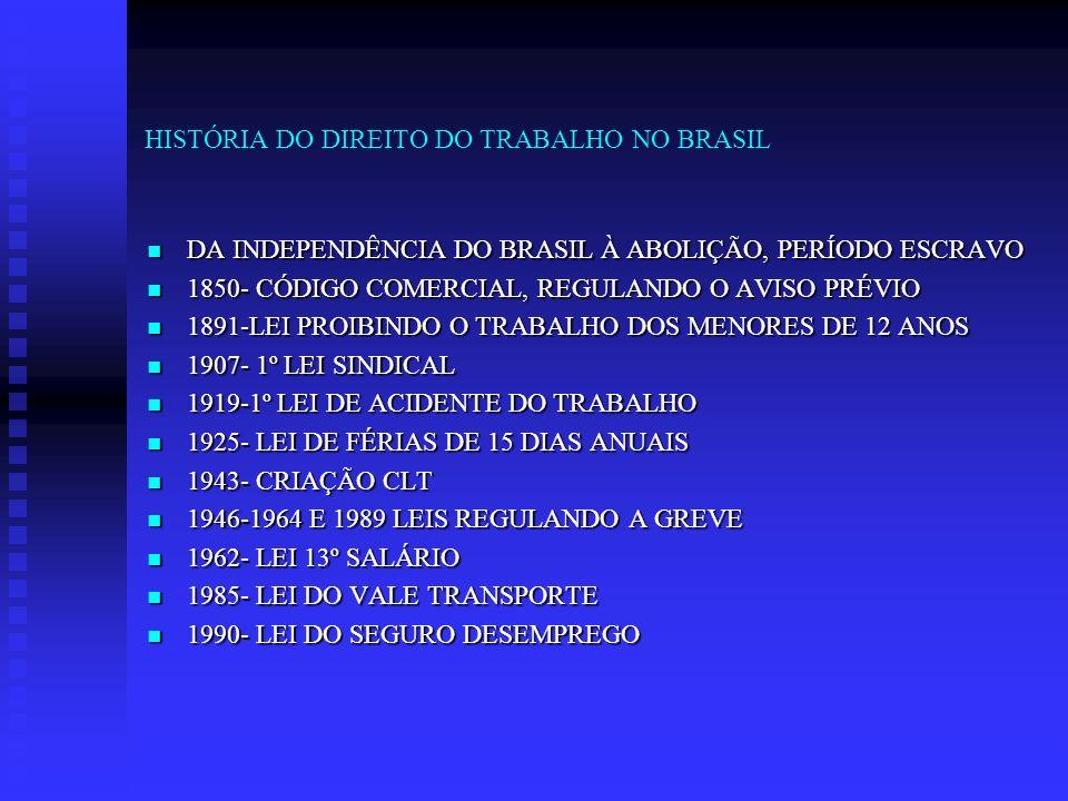HISTÓRIA DO DIREITO DO TRABALHO NO BRASIL DA INDEPENDÊNCIA DO BRASIL À ABOLIÇÃO, PERÍODO ESCRAVO DA INDEPENDÊNCIA DO BRASIL À ABOLIÇÃO, PERÍODO ESCRAV