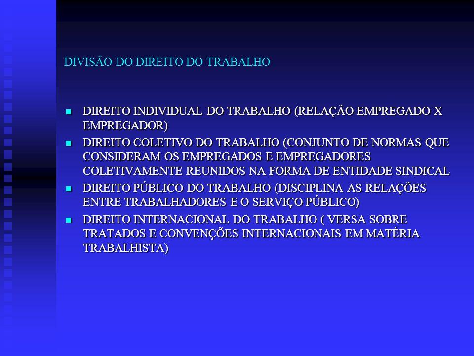 DIVISÃO DO DIREITO DO TRABALHO DIREITO INDIVIDUAL DO TRABALHO (RELAÇÃO EMPREGADO X EMPREGADOR) DIREITO INDIVIDUAL DO TRABALHO (RELAÇÃO EMPREGADO X EMP