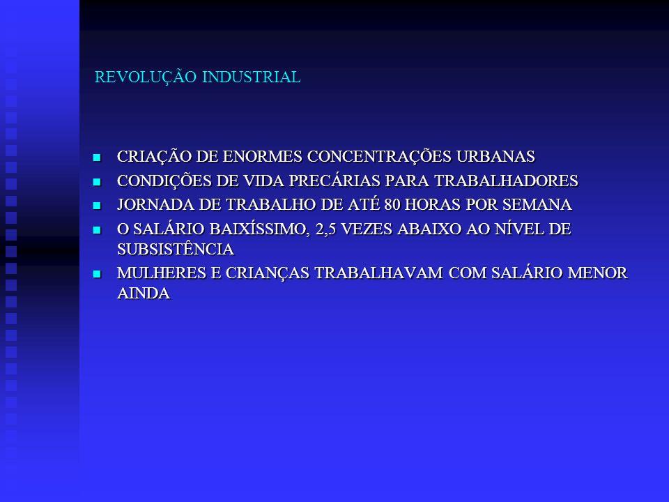 REVOLUÇÃO INDUSTRIAL CRIAÇÃO DE ENORMES CONCENTRAÇÕES URBANAS CRIAÇÃO DE ENORMES CONCENTRAÇÕES URBANAS CONDIÇÕES DE VIDA PRECÁRIAS PARA TRABALHADORES