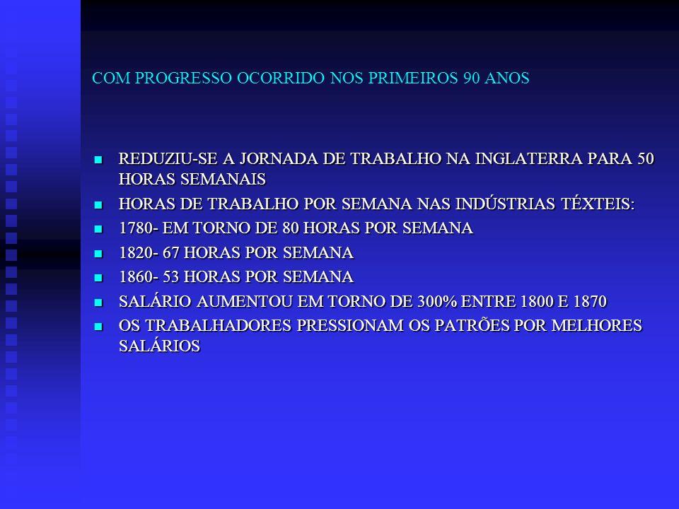 COM PROGRESSO OCORRIDO NOS PRIMEIROS 90 ANOS REDUZIU-SE A JORNADA DE TRABALHO NA INGLATERRA PARA 50 HORAS SEMANAIS REDUZIU-SE A JORNADA DE TRABALHO NA