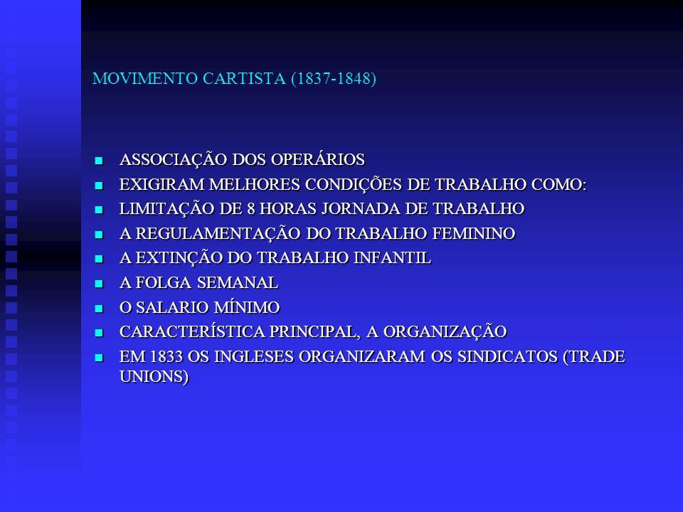 MOVIMENTO CARTISTA (1837-1848) ASSOCIAÇÃO DOS OPERÁRIOS ASSOCIAÇÃO DOS OPERÁRIOS EXIGIRAM MELHORES CONDIÇÕES DE TRABALHO COMO: EXIGIRAM MELHORES CONDI