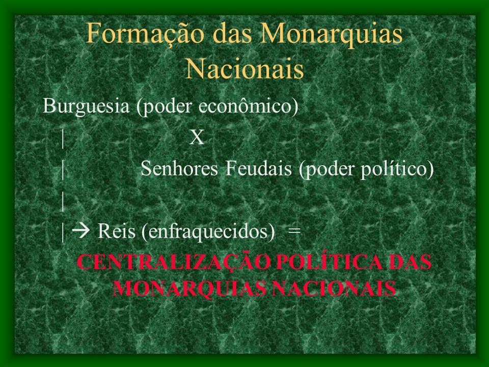 Formação das Monarquias Nacionais Burguesia (poder econômico) |X|X |Senhores Feudais (poder político) | | Reis (enfraquecidos) = CENTRALIZAÇÃO POLÍTIC