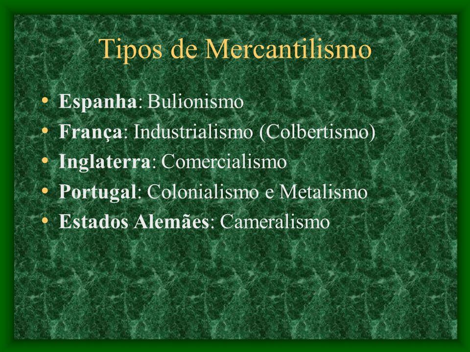 Tipos de Mercantilismo Espanha: Bulionismo França: Industrialismo (Colbertismo) Inglaterra: Comercialismo Portugal: Colonialismo e Metalismo Estados A