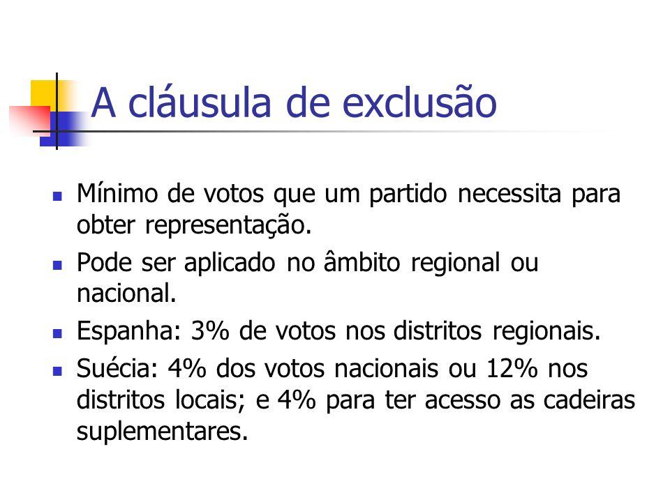 A cláusula de exclusão Mínimo de votos que um partido necessita para obter representação.