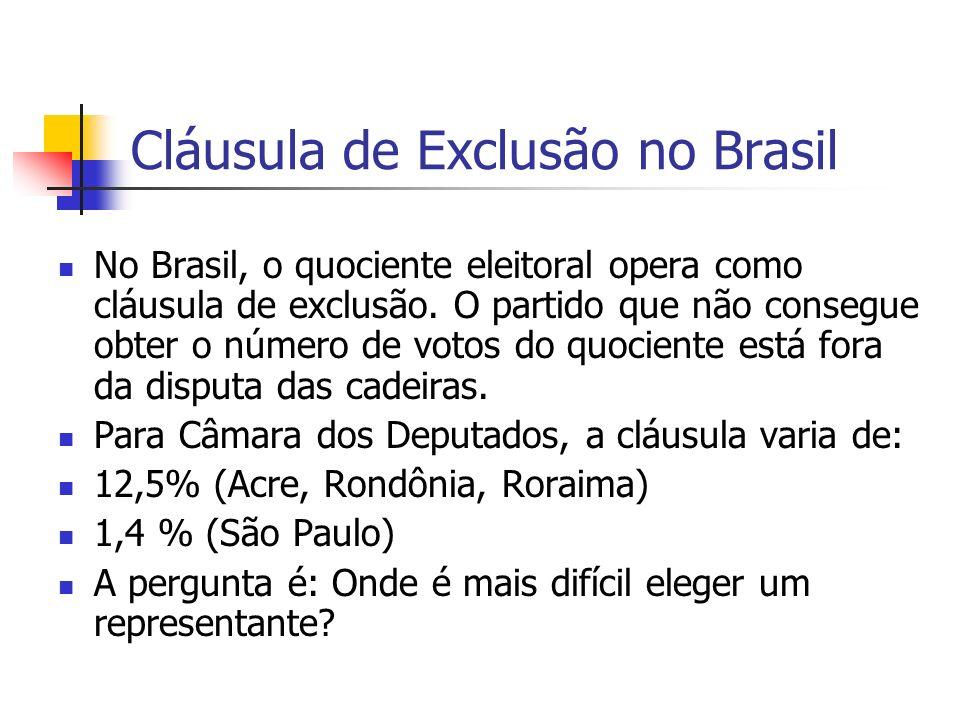 Cláusula de Exclusão no Brasil No Brasil, o quociente eleitoral opera como cláusula de exclusão.