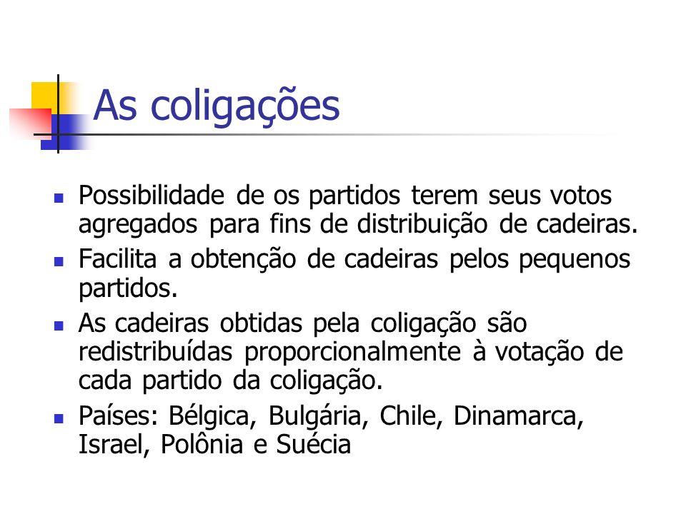 As coligações Possibilidade de os partidos terem seus votos agregados para fins de distribuição de cadeiras.