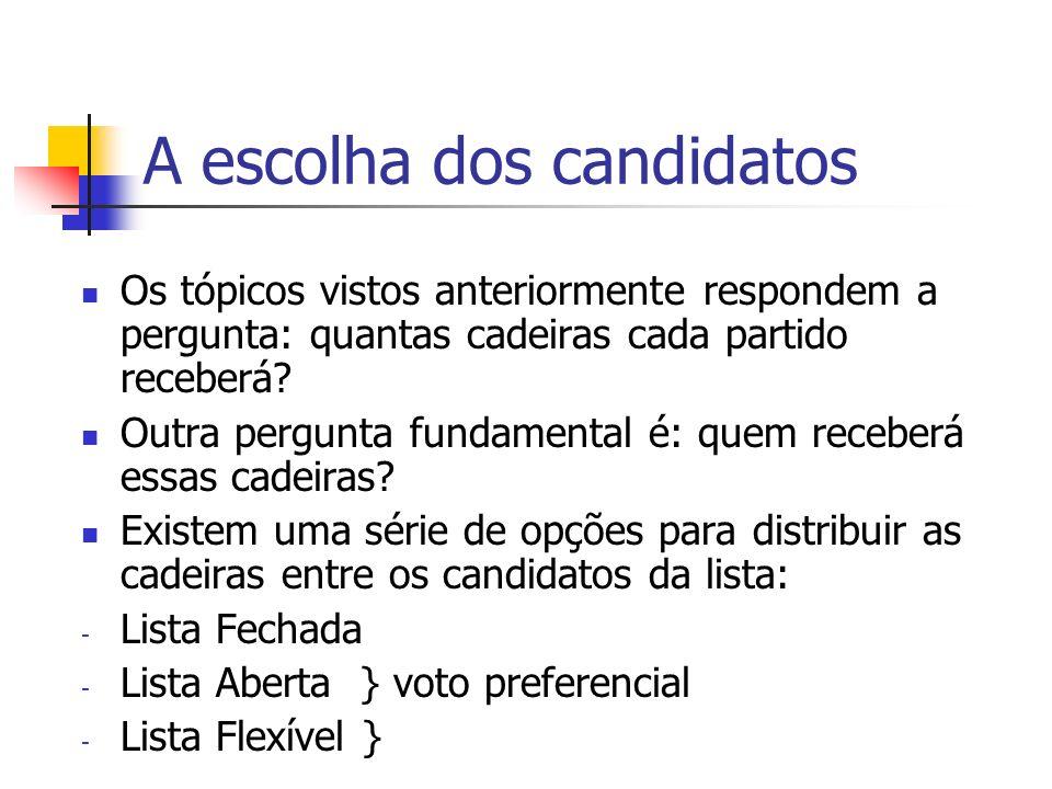 A escolha dos candidatos Os tópicos vistos anteriormente respondem a pergunta: quantas cadeiras cada partido receberá.