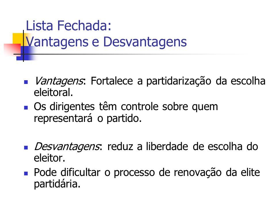 Lista Fechada: Vantagens e Desvantagens Vantagens: Fortalece a partidarização da escolha eleitoral.