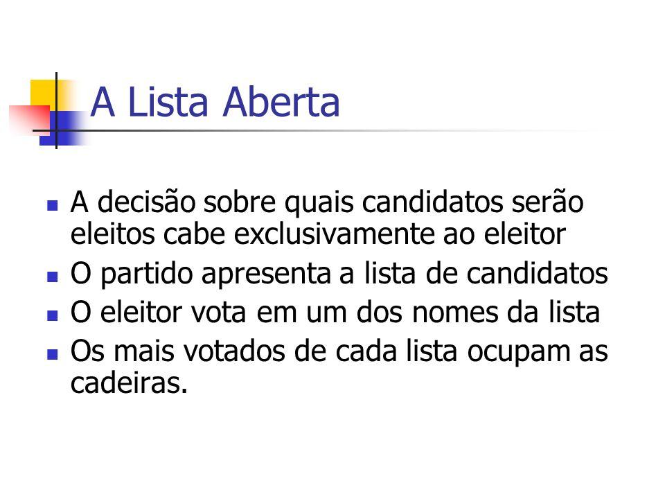 A Lista Aberta A decisão sobre quais candidatos serão eleitos cabe exclusivamente ao eleitor O partido apresenta a lista de candidatos O eleitor vota em um dos nomes da lista Os mais votados de cada lista ocupam as cadeiras.