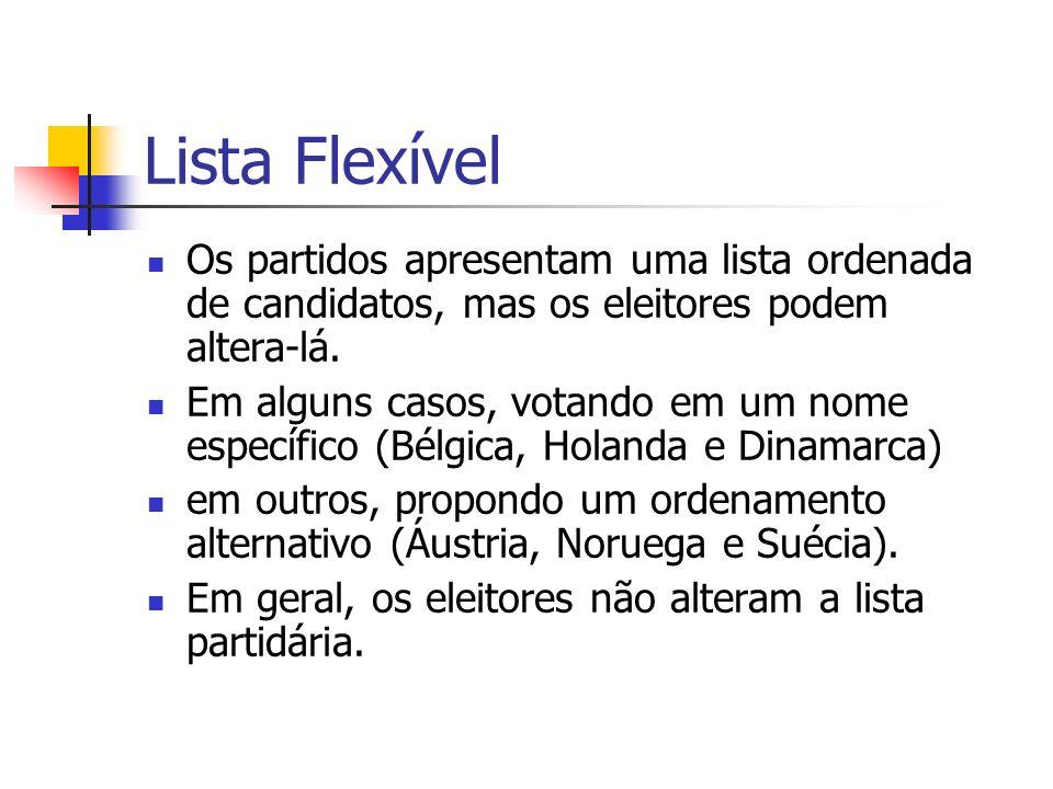 Lista Flexível Os partidos apresentam uma lista ordenada de candidatos, mas os eleitores podem altera-lá.