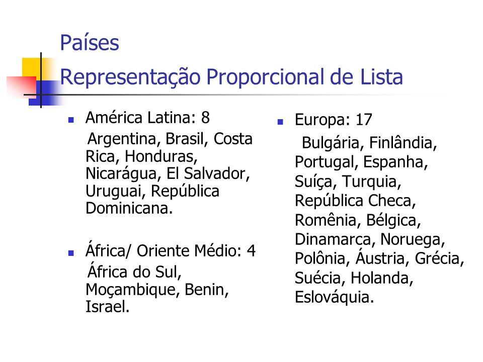 Países Representação Proporcional de Lista América Latina: 8 Argentina, Brasil, Costa Rica, Honduras, Nicarágua, El Salvador, Uruguai, República Dominicana.