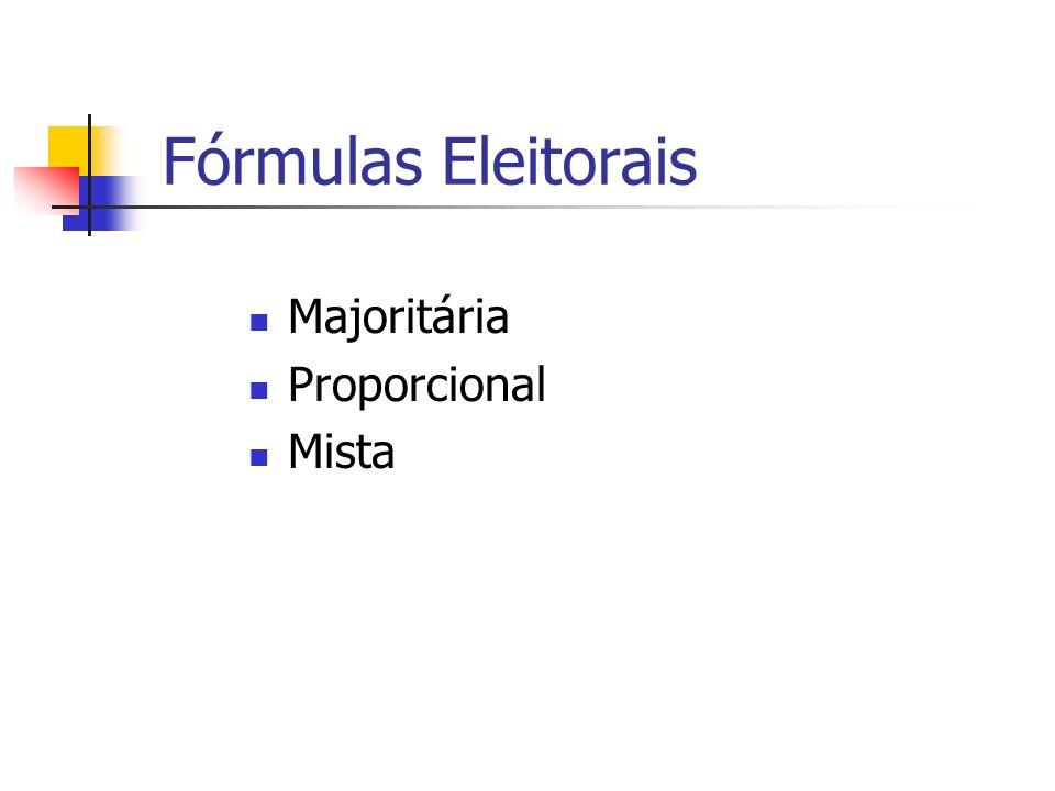 Fórmulas Eleitorais Majoritária Proporcional Mista