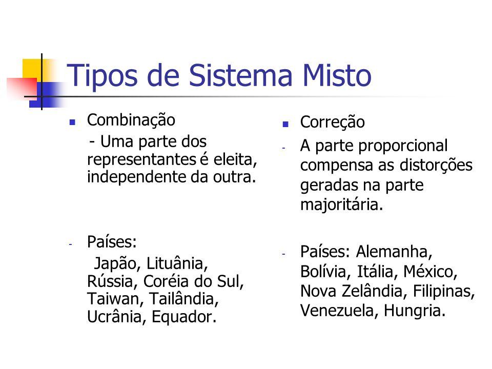 Tipos de Sistema Misto Combinação - Uma parte dos representantes é eleita, independente da outra.