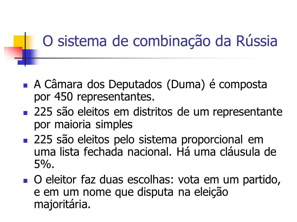 O sistema de combinação da Rússia A Câmara dos Deputados (Duma) é composta por 450 representantes.
