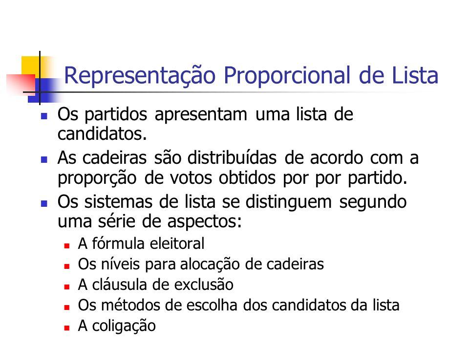 A Fórmula Eleitoral Método utilizado para distribuir as cadeiras entre os partidos.