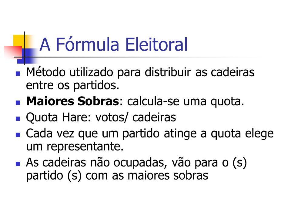 A Fórmula Eleitoral Maiores Médias: a votação total dos partidos é dividida por uma série de números.