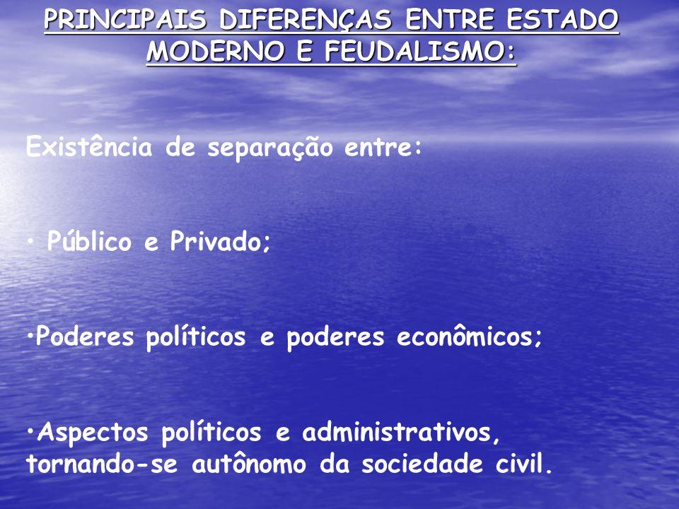 PRINCIPAIS DIFERENÇAS ENTRE ESTADO MODERNO E FEUDALISMO: Existência de separação entre: Público e Privado; Poderes políticos e poderes econômicos; Asp